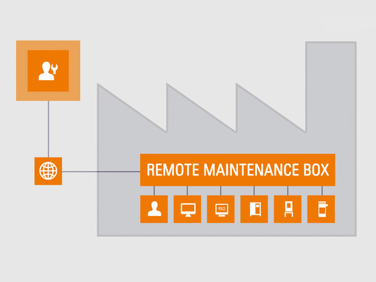 Remote Maintenance Box: Remote system management